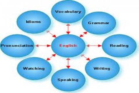 تاسيس من الصفر وتدريس المنهج كامل لمادة اللغة الانجليزية