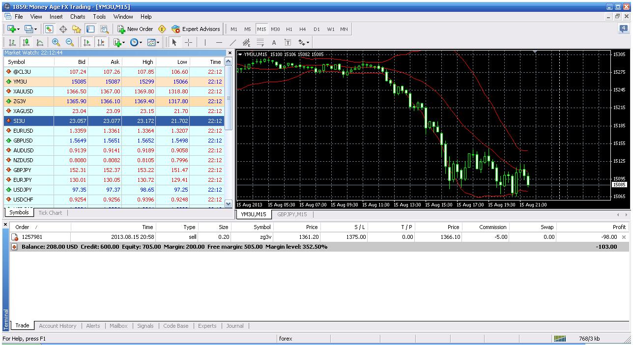 تجارة في الأسواق العالمية(فوركس)