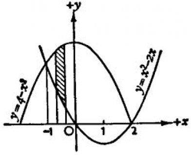 دكتور في الرياضيات يعطي دروس خصوصية في التفاضل والتكامل1*2*3