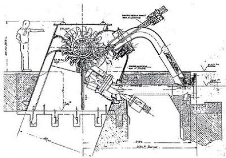 مواد الهندسة الصناعية من الميكانيكا والديناميكا والكهرومغناطيسية